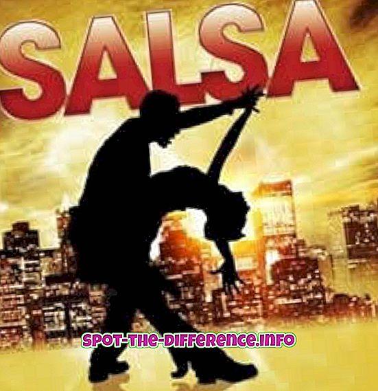 beliebte Vergleiche: Unterschied zwischen Salsa und Jazz