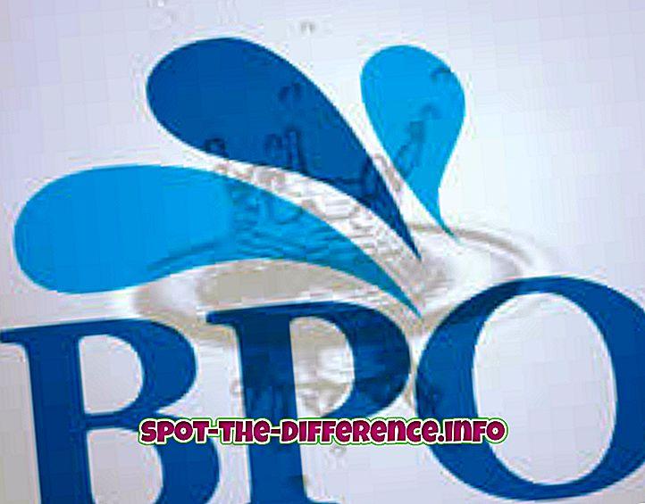 populaarsed võrdlused: Erinevus BPO ja kõnekeskuse vahel