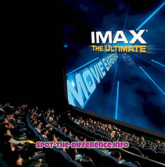 Différence entre IMAX et INOX