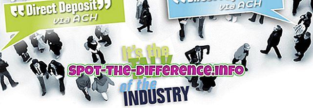 populárne porovnania: Rozdiel medzi ACH a šekom
