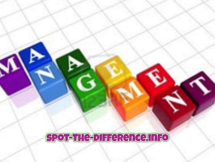 Sự khác biệt giữa Quản lý và Kiểm soát