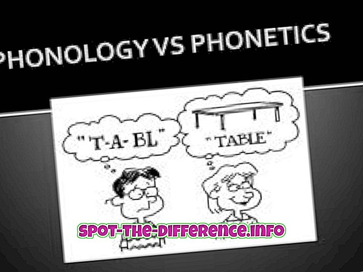 comparaciones populares: Diferencia entre fonética y fonología.