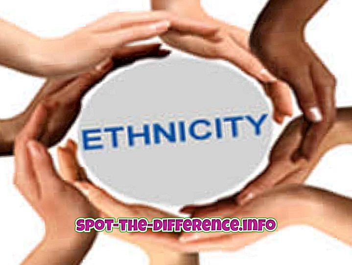 comparații populare: Diferența dintre etnie și religie