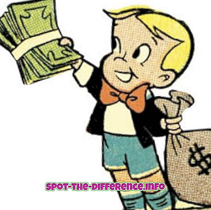 Razlika između bogatih i siromašnih
