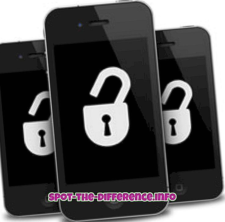 ความแตกต่างระหว่างการปลดล็อกและการแหกคุก iPhone