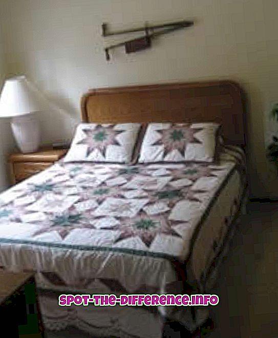 populære sammenligninger: Forskel mellem fuld seng og dronning seng
