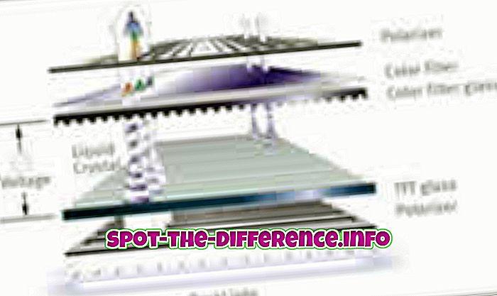 Perbedaan antara TFT dan Plasma