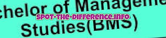 Forskjellen mellom BMS, BBA og BBM
