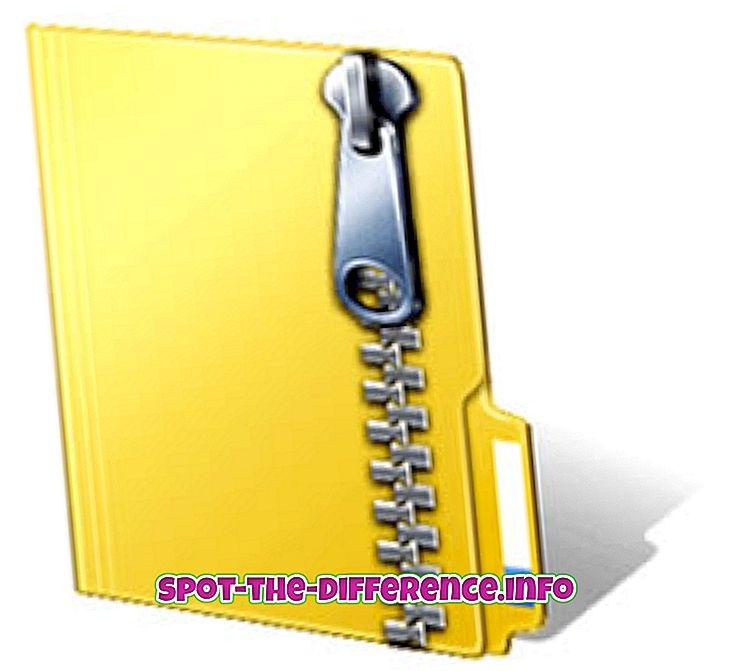 Skillnad mellan ZIP och Arkiv