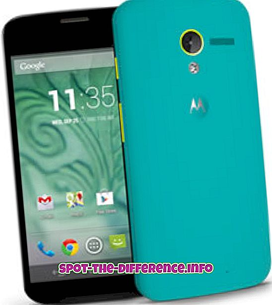 Skillnad mellan Moto X och HTC One