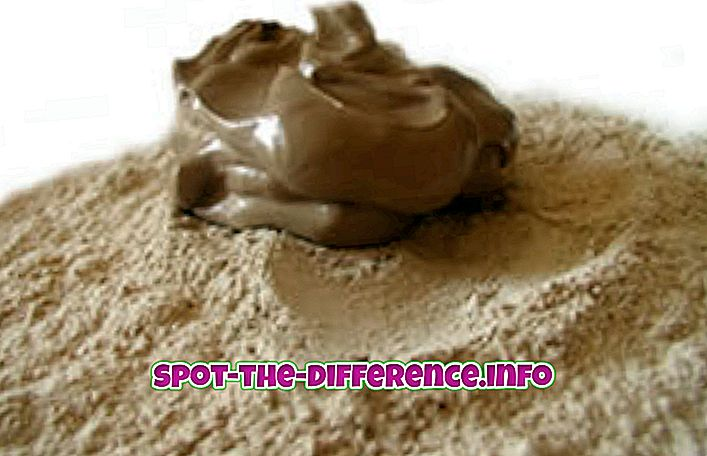 Unterschied zwischen Ton und Sand
