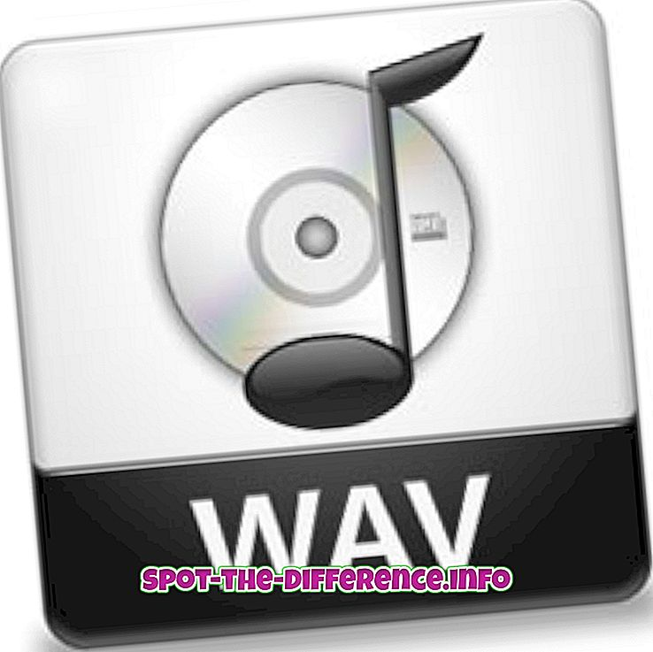 A WAV és az MP4 hangfájlformátum közötti különbség