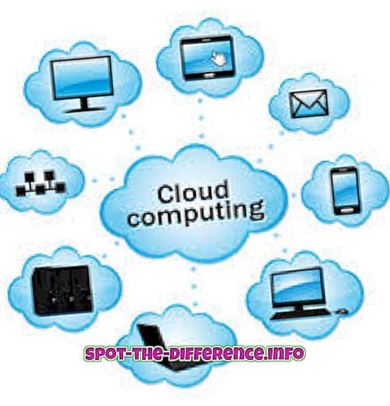 Sự khác biệt giữa Điện toán đám mây và Điện toán lưới