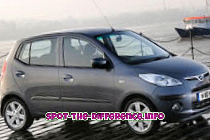 beliebte Vergleiche: Unterschied zwischen Hyundai i10 und Grand i10