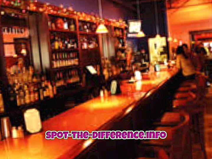 beliebte Vergleiche: Unterschied zwischen Bar und Pub