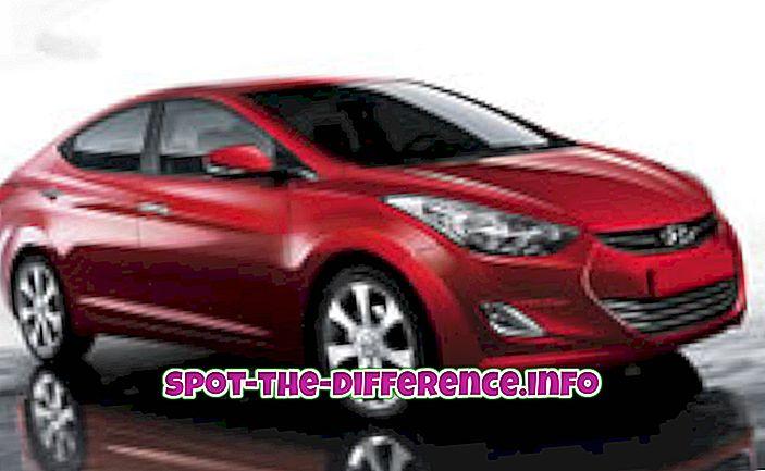 Différence entre Hyundai Elantra et Hyundai Verna
