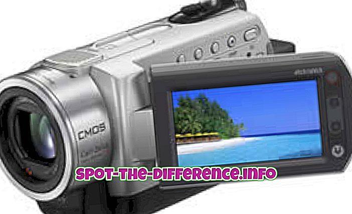 Forskel mellem videokamera og handycam