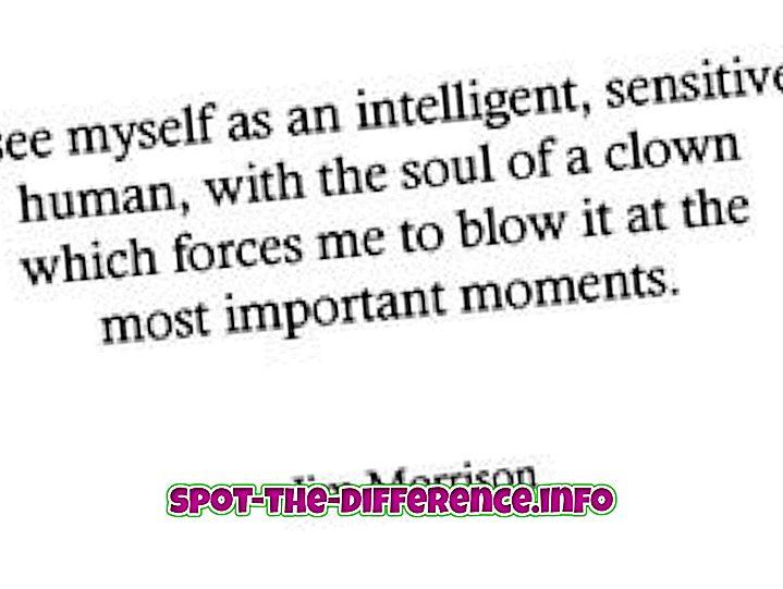 Rozdiel medzi inteligentným a inteligentným
