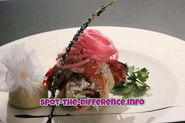 популарна поређења: Разлика између оријенталне и континенталне хране