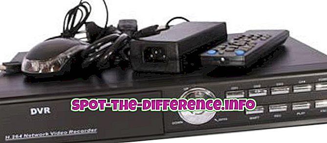Verschil tussen DVR en DVD