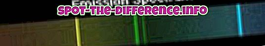 Разлика између спектра емисије и апсорпције