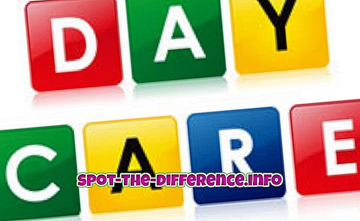 Rozdiel medzi Daycare a Dayhome
