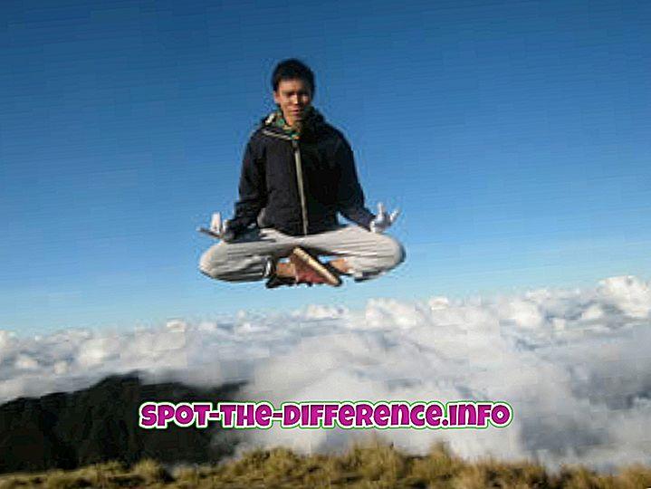 Unterschied zwischen oben und oben