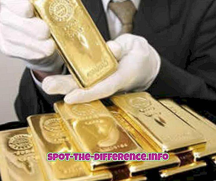 Erinevus 24 k kulla ja 22 k kulla vahel