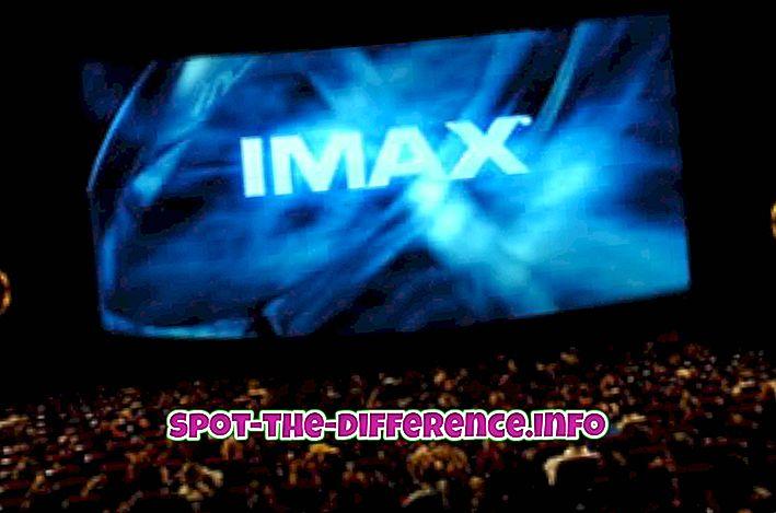 Starpība starp IMAX un regulāro teātri