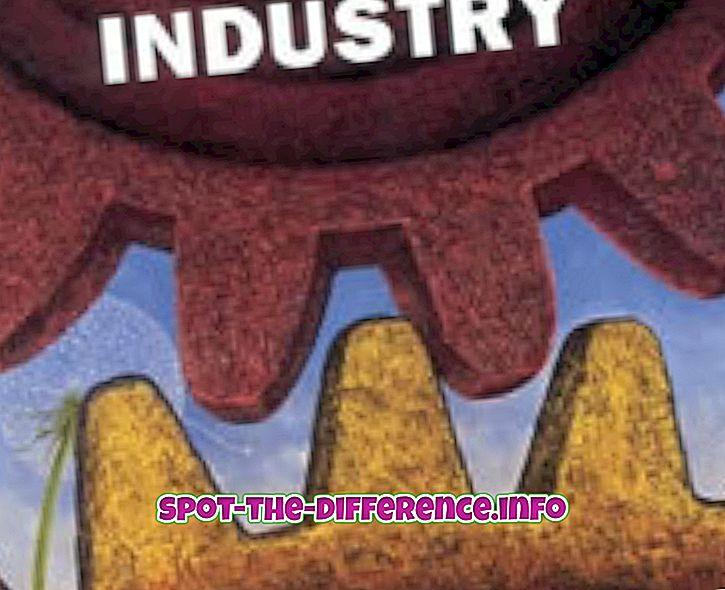 Tehtaan ja teollisuuden välinen ero