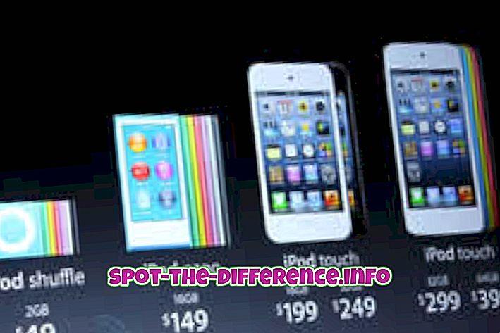 beliebte Vergleiche: Unterschied zwischen iPad und iPod
