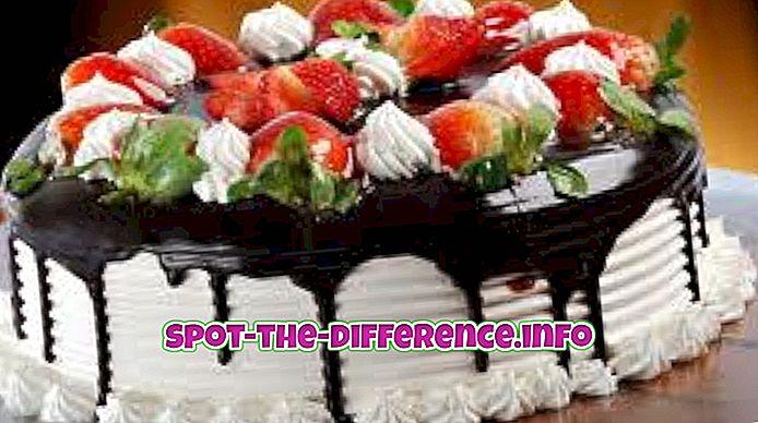 Atšķirība starp kūka un konditorejas izstrādājumiem