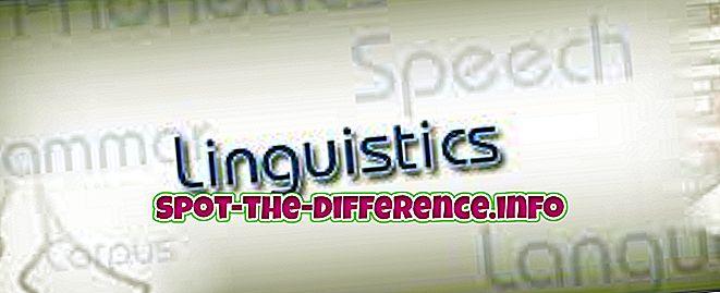 Forskel mellem fonetik og lingvistik