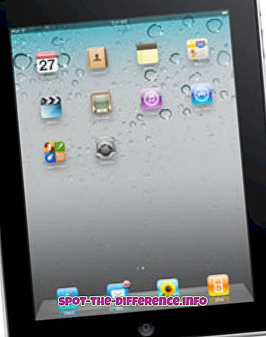 Разлика между iPad и iPhone