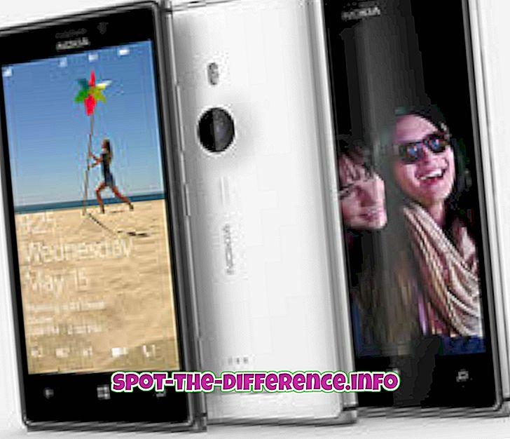Nokia Lumia 925: n ja Blackberry Z10: n välinen ero