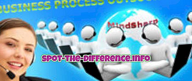 so sánh phổ biến: Sự khác biệt giữa BPO và BPM