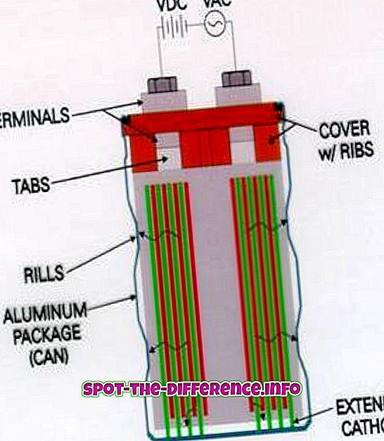 Разлика између кондензатора и кондензатора