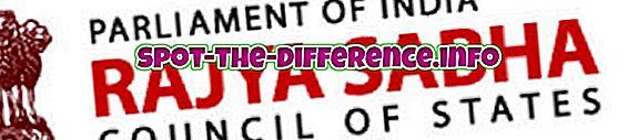 Разлика между Rajya Sabha, Vidhan Sabha и Lok Sabha