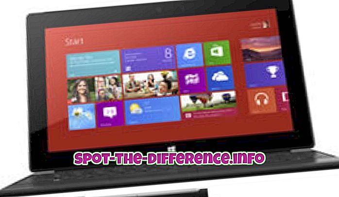 Erinevus Microsoft Surface Pro ja Microsoft Surface RT vahel