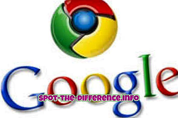 comparații populare: Diferența dintre Firefox și Chrome