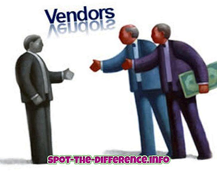 Разлика између продавца и продавца