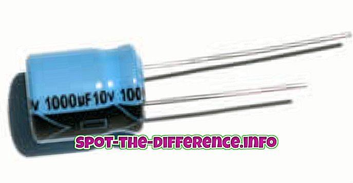 Rozdiel medzi kondenzátorom a supercapacitorom