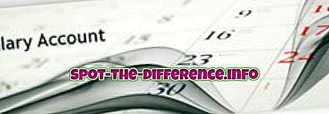 populära jämförelser: Skillnad mellan Lönekonto och Löpande Konto i Bank