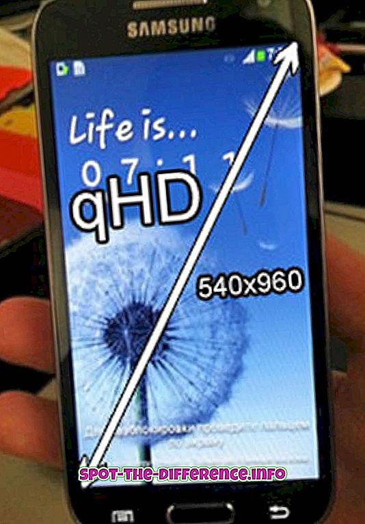 Sự khác biệt giữa qHD và QHD