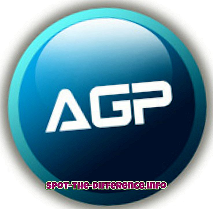 Verschil tussen AGP en PCI