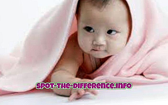 Verschil tussen baby en peuter