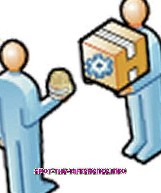 การเปรียบเทียบความนิยม: ความแตกต่างระหว่างผู้ผลิตและผู้ผลิต