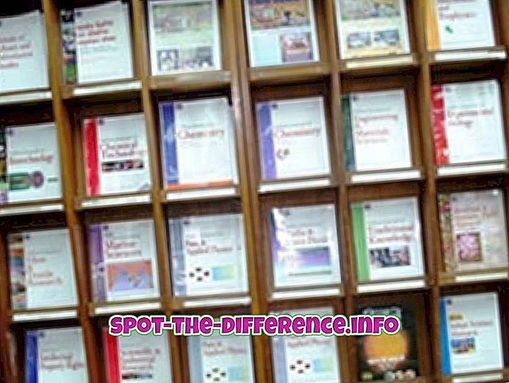 populære sammenligninger: Forskel mellem tidsskrift, papir og afhandling