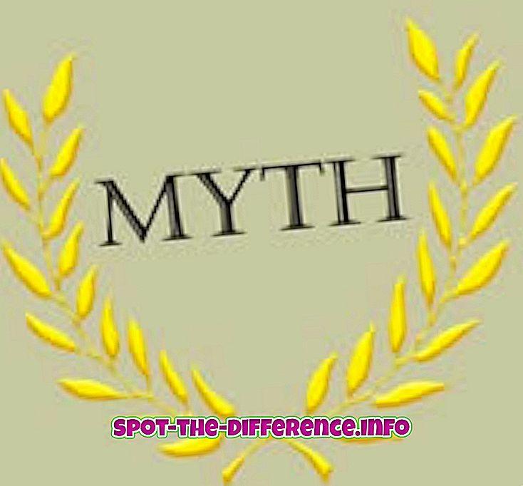 популарна поређења: Разлика између митова и митологије