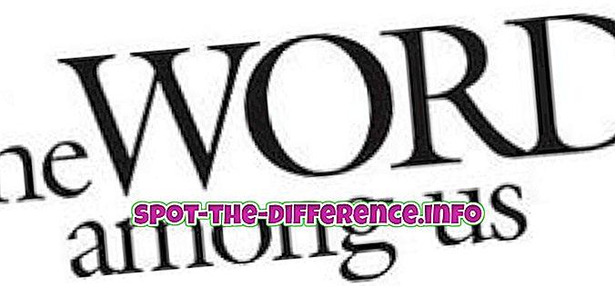 популарна поређења: Разлика између међу и међу